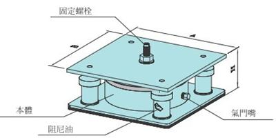 B型气垫尺寸图