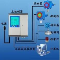 环氧乙烷报警器RBK-6000-Z型