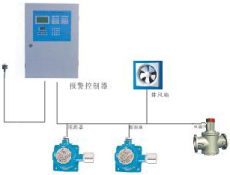 CA2100E工廠用可燃氣體報警器