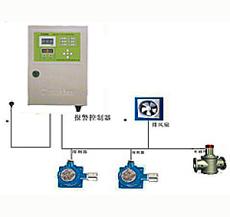 吉林市可燃氣體報警器 石油化工用CA-2100A