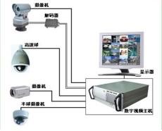 京山電視監控系統 荊門電視監控系統