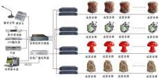 京山公共广播系统 荆门公共广播系统