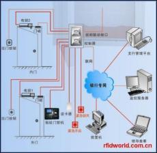 北京朝陽指紋刷卡門禁安裝維修公司價格廠家