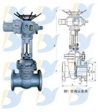 EX系列矿用电动闸阀 MZ941H矿用电动闸阀