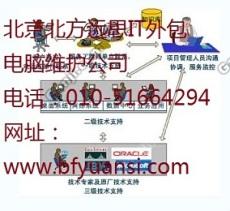 北京朝阳IT外包电脑网络维护公司价格促销中